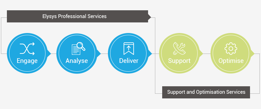 elysys-professional-services.png